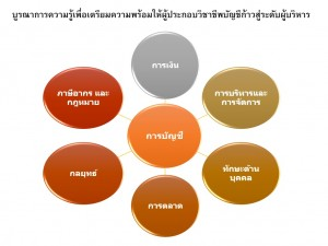 accountmap